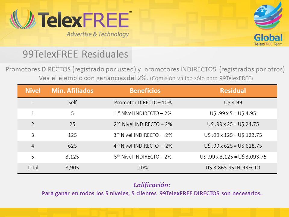 99TelexFREE Residuales Promotores DIRECTOS (registrado por usted) y promotores INDIRECTOS (registrados por otros) Vea el ejemplo con ganancias del 2%.