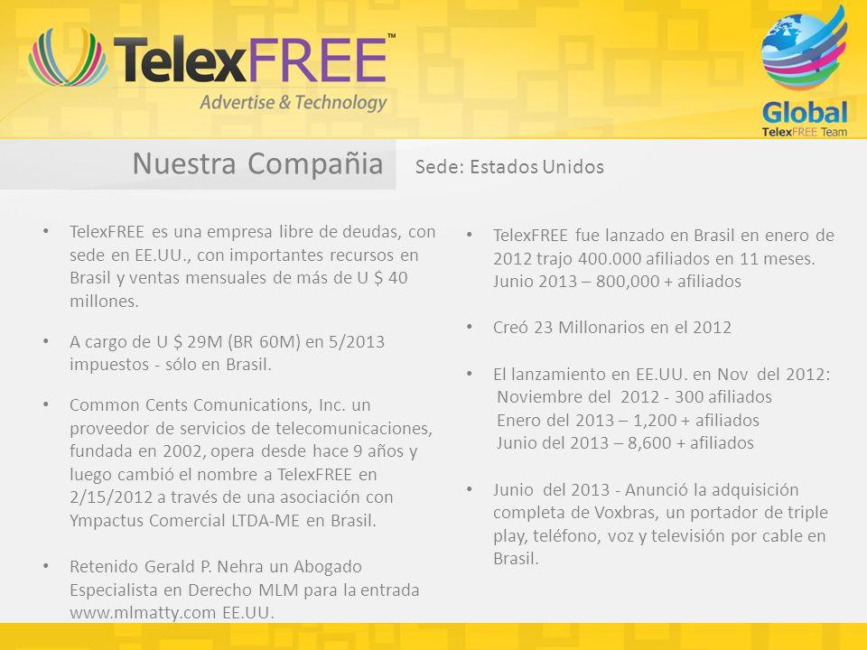Nuestra Compañia Sede: Estados Unidos TelexFREE es una empresa libre de deudas, con sede en EE.UU., con importantes recursos en Brasil y ventas mensuales de más de U $ 40 millones.