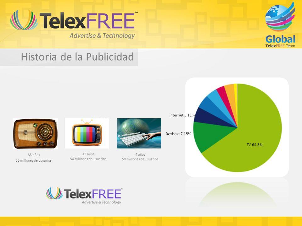 Historia de la Publicidad 38 años 50 millones de usuarios TV 63.3% Revistas 7.15% Internet 5.11% 13 años 50 millones de usuarios 4 años 50 millones de usuarios