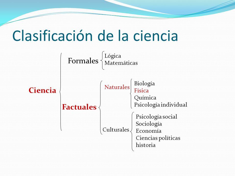 Ciencia Clasificación de la ciencia Formales Lógica Matemáticas Factuales Naturales Culturales Biología Física Química Psicología individual Psicologí