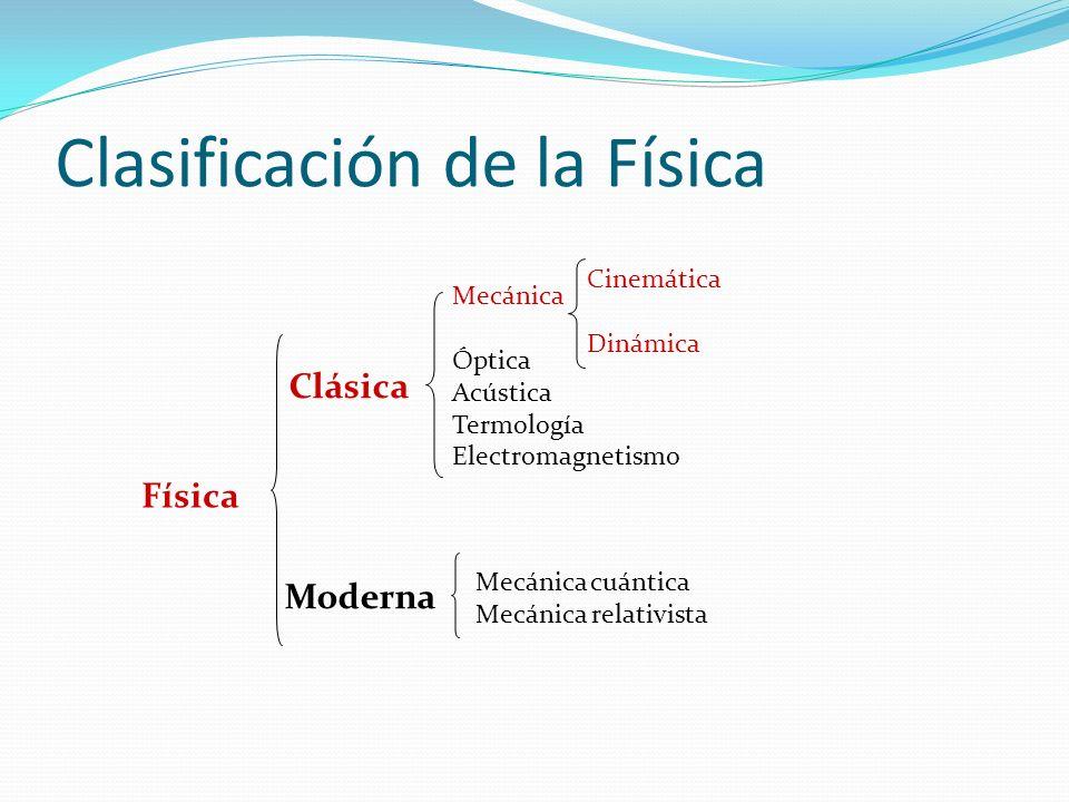 Física Clasificación de la Física Clásica Mecánica Óptica Acústica Termología Electromagnetismo Moderna Cinemática Dinámica Mecánica cuántica Mecánica relativista