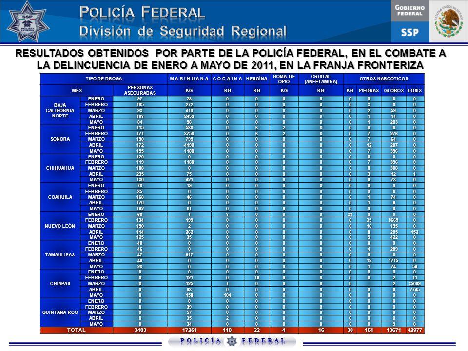 RESULTADOS OBTENIDOS POR PARTE DE LA POLICÍA FEDERAL, EN EL COMBATE A LA DELINCUENCIA DE ENERO A MAYO DE 2011, EN LA FRANJA FRONTERIZA TIPO DE DROGA M