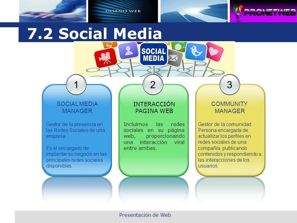 L o g o 7.2 Social Media Presentación de Web 1 SOCIAL MEDIA MANAGER Gestor de la presencia en las Redes Sociales de una empresa. Es el encargado de im