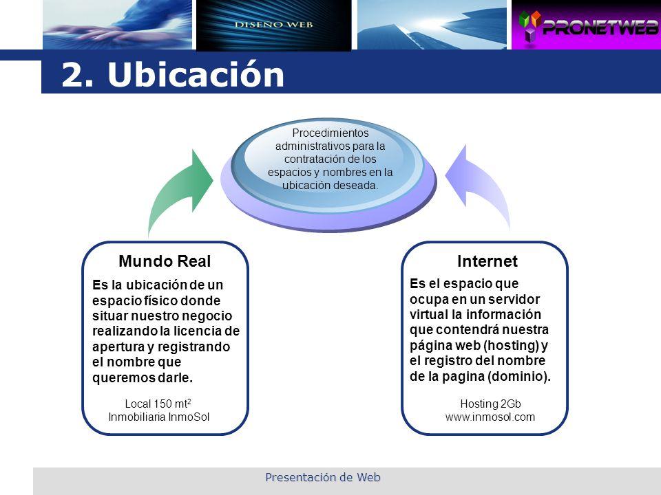 L o g o 2. Ubicación Mundo Real Local 150 mt 2 Inmobiliaria InmoSol Internet Presentación de Web Es la ubicación de un espacio físico donde situar nue
