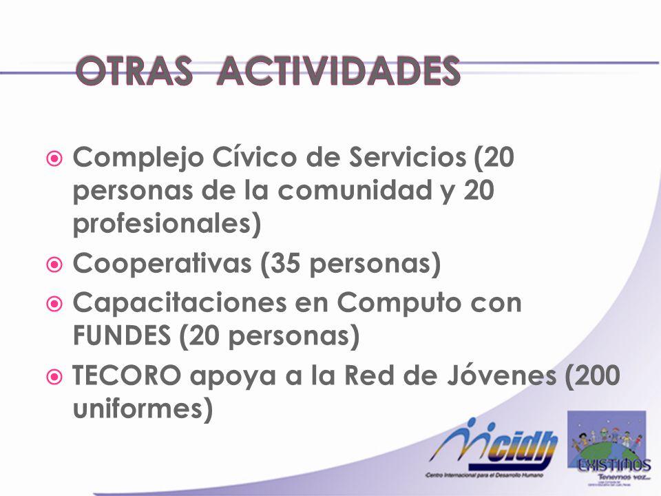 Complejo Cívico de Servicios (20 personas de la comunidad y 20 profesionales) Cooperativas (35 personas) Capacitaciones en Computo con FUNDES (20 personas) TECORO apoya a la Red de Jóvenes (200 uniformes)