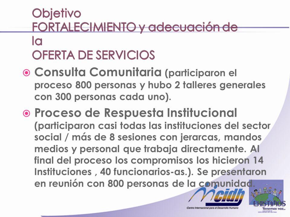 Consulta Comunitaria (participaron el proceso 800 personas y hubo 2 talleres generales con 300 personas cada uno).