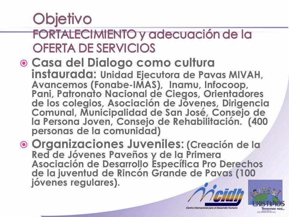 Con CEFEMINA /OIT acciones contra la Explotación Sexual Comercial de Niños, Niñas y adolescentes (20 familias).