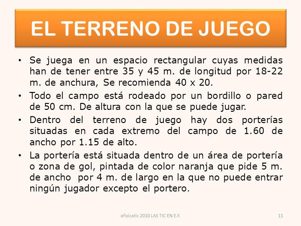 efisicatic 2010 LAS TIC EN E.F.11 EL TERRENO DE JUEGO Se juega en un espacio rectangular cuyas medidas han de tener entre 35 y 45 m. de longitud por 1