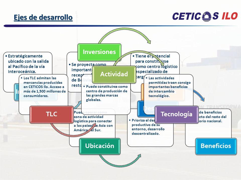 Ubicación Estratégica La estratégica ubicación geográfica de CETICOS ILO, le otorga privilegiadas condiciones para consolidarse como Centro Logístico de Distribución de Mercancías y de facilitación de comercio exterior; así como de proveeduría a la gran minería del Sur del Perú.