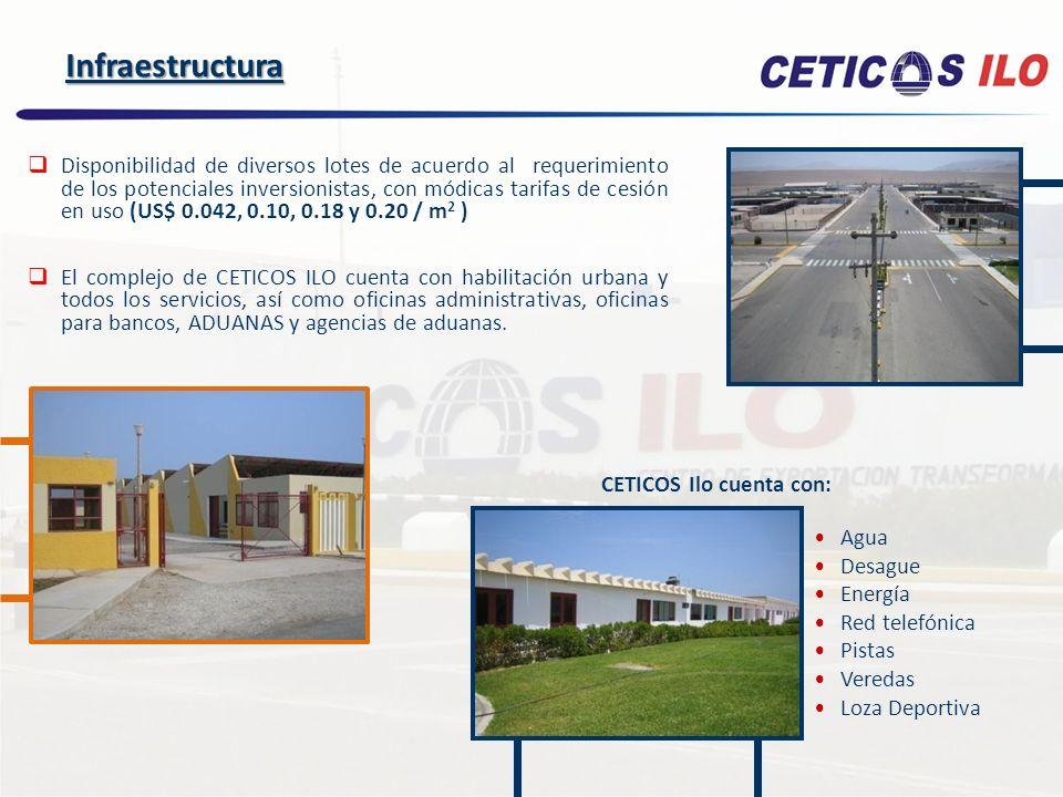 Soporte a las actividades operativas con presencia permanente de personal aduanero, quien realiza el control de ingreso y salida de mercancías de forma conjunta con personal de CETICOS ILO.