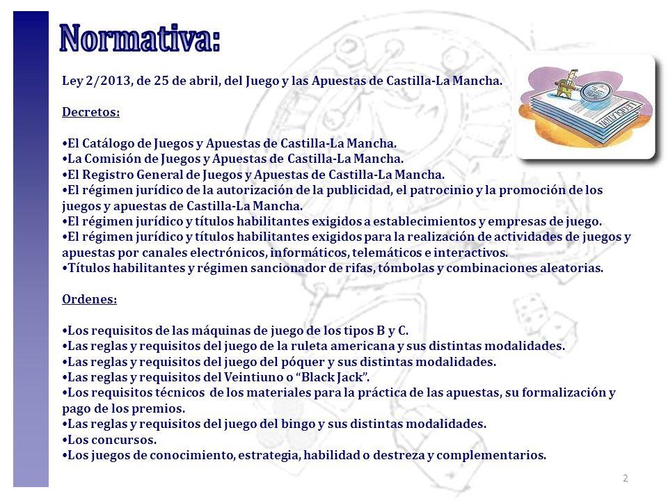 2 Ley 2/2013, de 25 de abril, del Juego y las Apuestas de Castilla-La Mancha. Decretos: El Catálogo de Juegos y Apuestas de Castilla-La Mancha. La Com