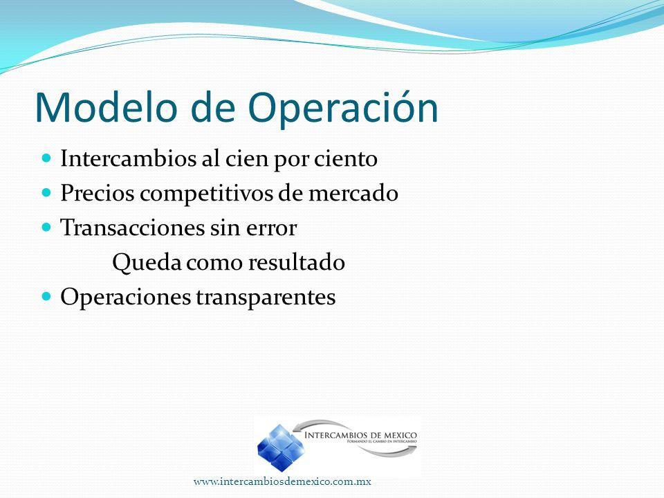 Modelo de Operación Intercambios al cien por ciento Precios competitivos de mercado Transacciones sin error Queda como resultado Operaciones transparentes www.intercambiosdemexico.com.mx