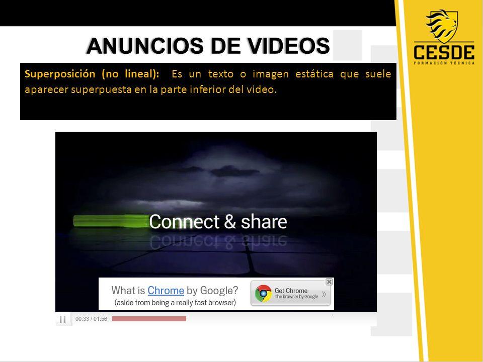 ANUNCIOS DE VIDEOSANUNCIOS DE VIDEOS Anuncio que ocupa todo el espacio publicitario (lineal): Es un texto o imagen estática que suele aparecer antes del contenido del video, después o cuando éste se detiene.