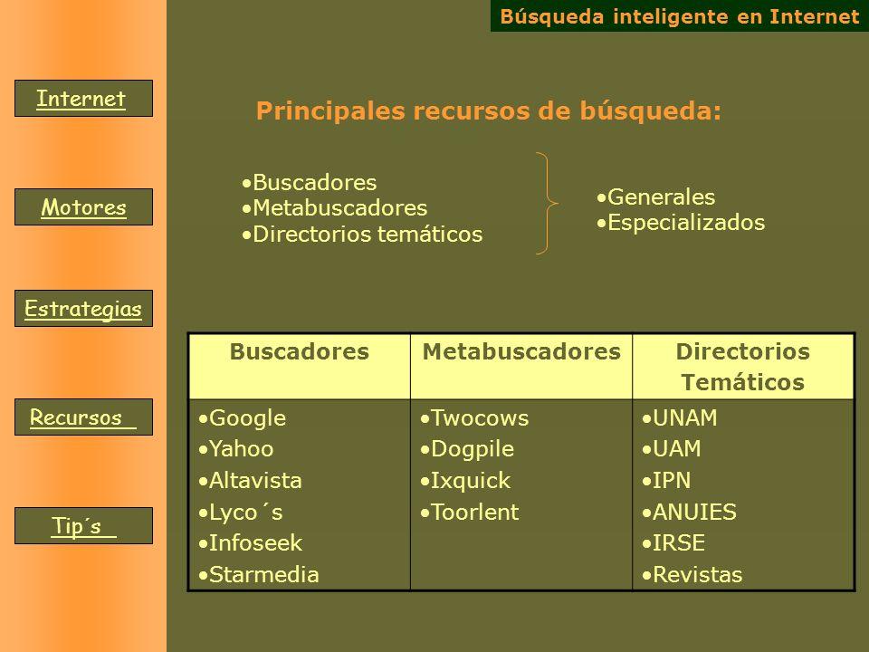 Buscadores Metabuscadores Directorios temáticos Principales recursos de búsqueda: Generales Especializados BuscadoresMetabuscadoresDirectorios Temátic
