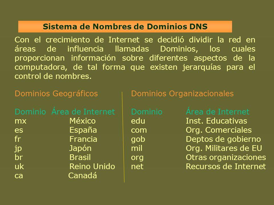 Sistema de Nombres de Dominios DNS Con el crecimiento de Internet se decidió dividir la red en áreas de influencia llamadas Dominios, los cuales propo