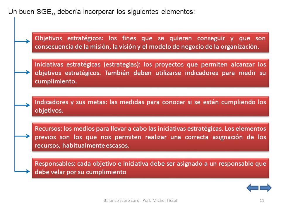 Un buen SGE,, debería incorporar los siguientes elementos: Objetivos estratégicos: los fines que se quieren conseguir y que son consecuencia de la misión, la visión y el modelo de negocio de la organización.