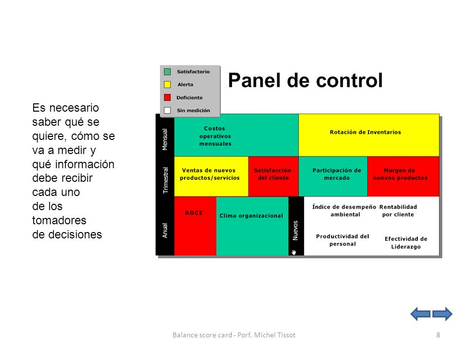 Es necesario saber qué se quiere, cómo se va a medir y qué información debe recibir cada uno de los tomadores de decisiones 8Balance score card - Porf.