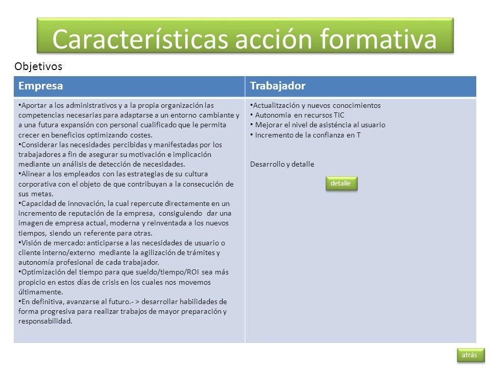 atrás Características acción formativa Objetivos EmpresaTrabajador Aportar a los administrativos y a la propia organización las competencias necesaria