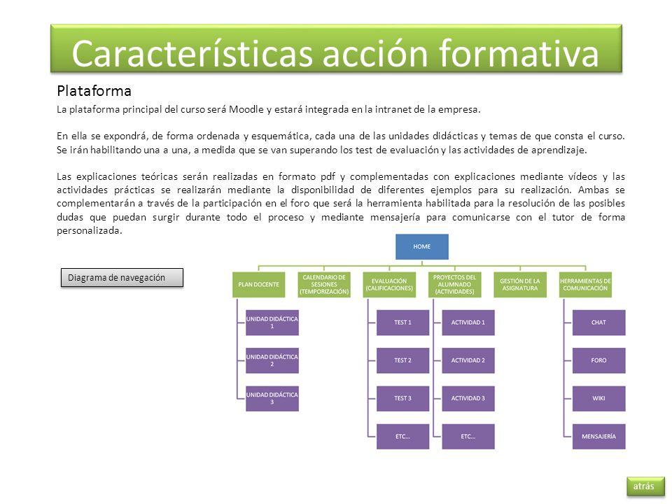Características acción formativa La plataforma principal del curso será Moodle y estará integrada en la intranet de la empresa. En ella se expondrá, d