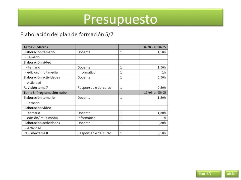Presupuesto atrás Elaboración del plan de formación 5/7 Tema 7. Macros02/05 al 10/05 Elaboración temarioDocente11,50h - Temario Elaboración video - te