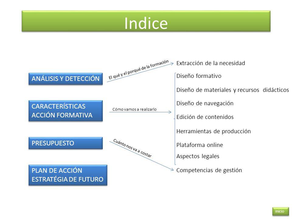Indice Extracción de la necesidad Diseño formativo Diseño de materiales y recursos didácticos Diseño de navegación Edición de contenidos Herramientas
