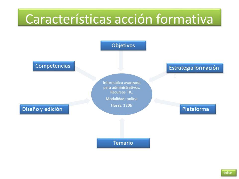 Características acción formativa índice Informática avanzada para administrativos. Recursos TIC. Modalidad: online Horas: 120h Co mp eté nci as Estrat