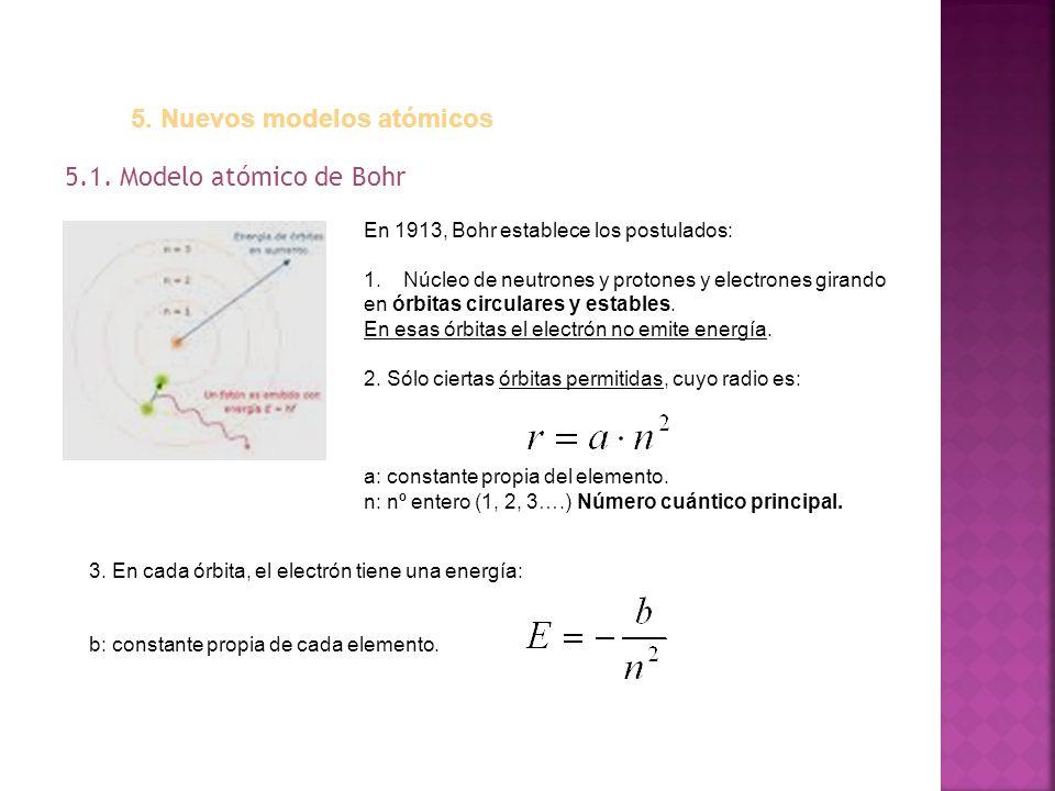 5. Nuevos modelos atómicos 5.1. Modelo atómico de Bohr En 1913, Bohr establece los postulados: 1.Núcleo de neutrones y protones y electrones girando e