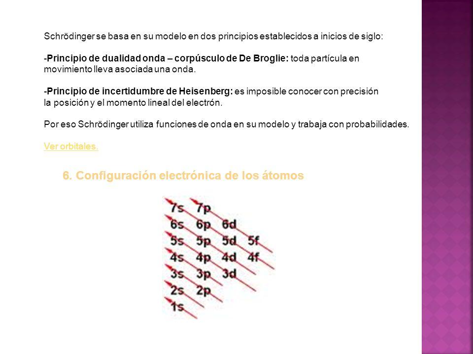 Schrödinger se basa en su modelo en dos principios establecidos a inicios de siglo: -Principio de dualidad onda – corpúsculo de De Broglie: toda partí