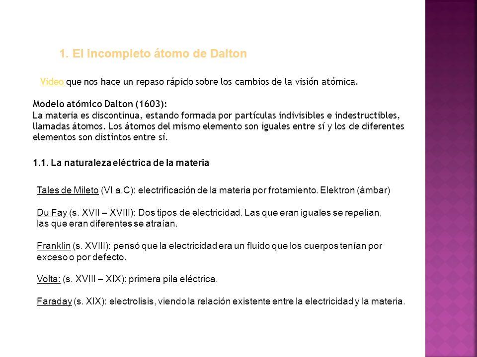 Problemas de la tabla periódica de Mendeleiev: 1.No acepta los gases nobles, elementos que no reaccionan.