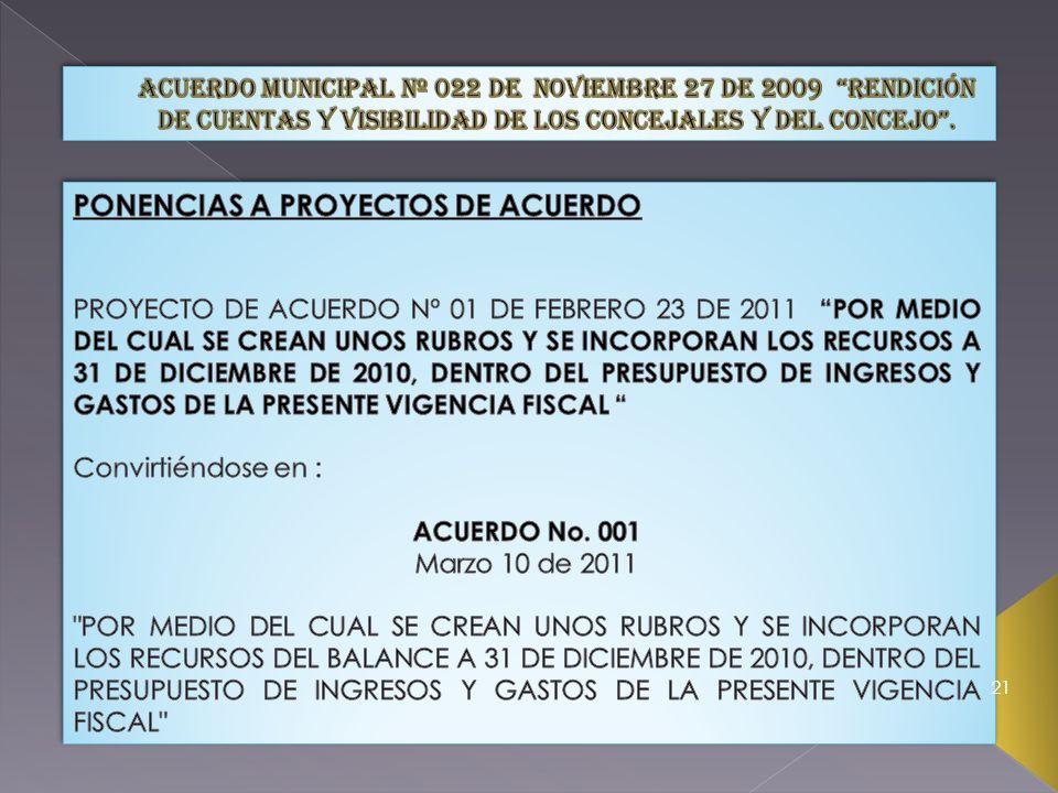 Concejala del Municipio de Córdoba Bancada Partido Liberal Colombiano Estudios realizados : Secundaria.
