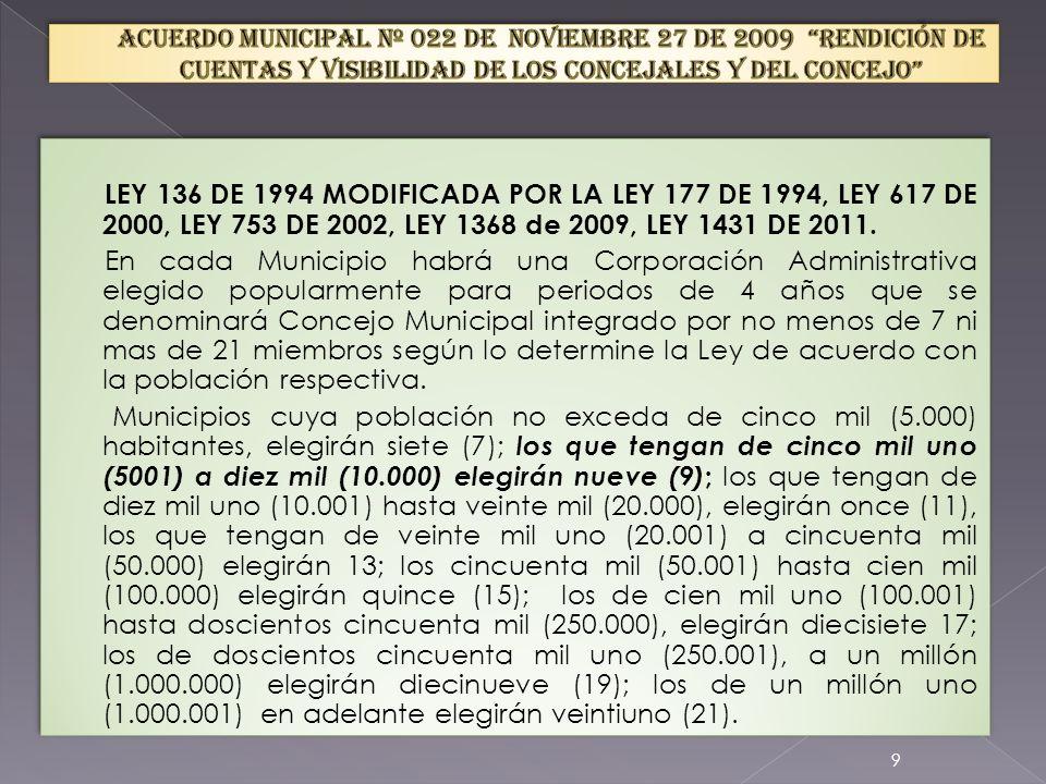 LEY 136 DE 1994 MODIFICADA POR LA LEY 177 DE 1994, LEY 617 DE 2000, LEY 753 DE 2002, LEY 1368 de 2009, LEY 1431 DE 2011.