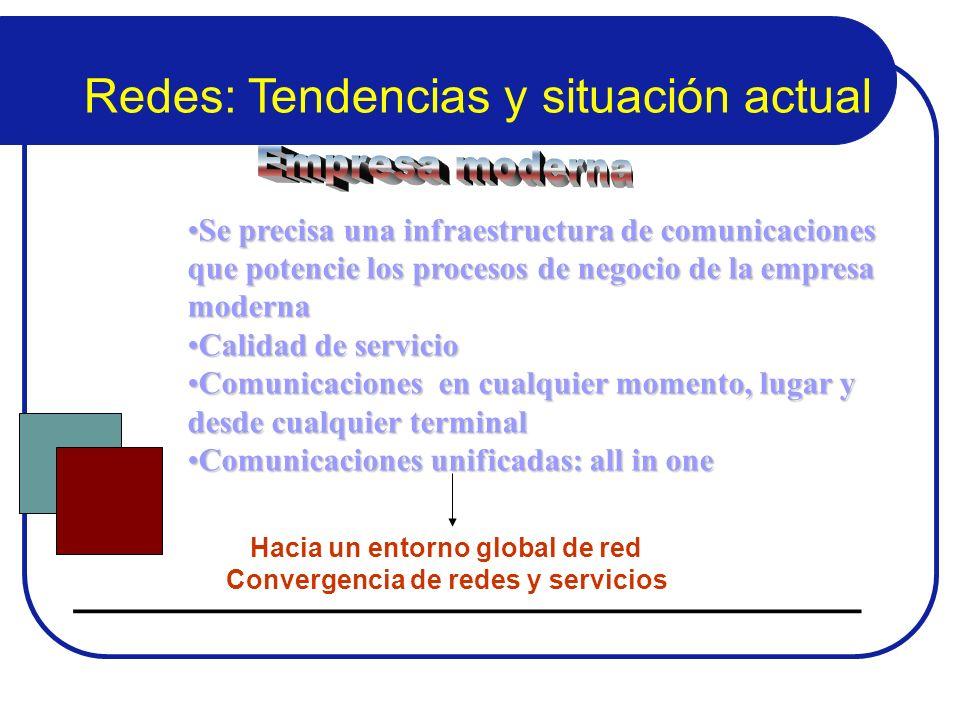 ________________________ Se precisa una infraestructura de comunicacionesSe precisa una infraestructura de comunicaciones que potencie los procesos de