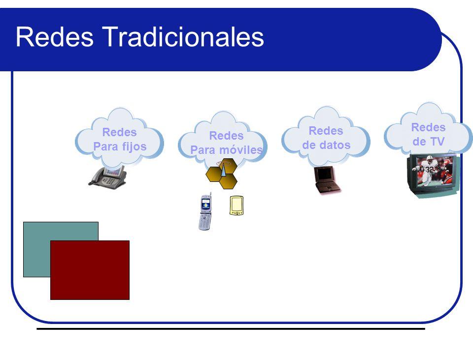 Redes Para fijos Redes Para móviles Redes de datos Redes de TV ________________________ Redes Tradicionales