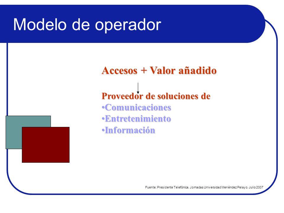 Accesos + Valor añadido Proveedor de soluciones de ComunicacionesComunicaciones EntretenimientoEntretenimiento InformaciónInformación Fuente: Presiden