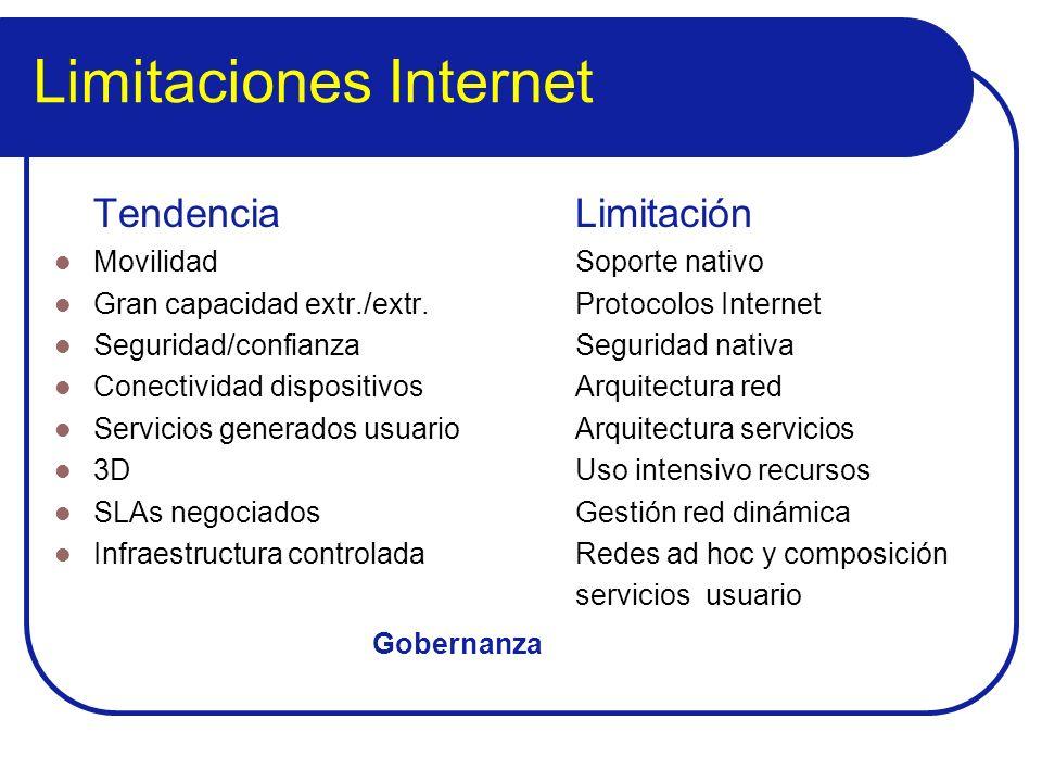Limitaciones Internet TendenciaLimitación MovilidadSoporte nativo Gran capacidad extr./extr.Protocolos Internet Seguridad/confianzaSeguridad nativa Co