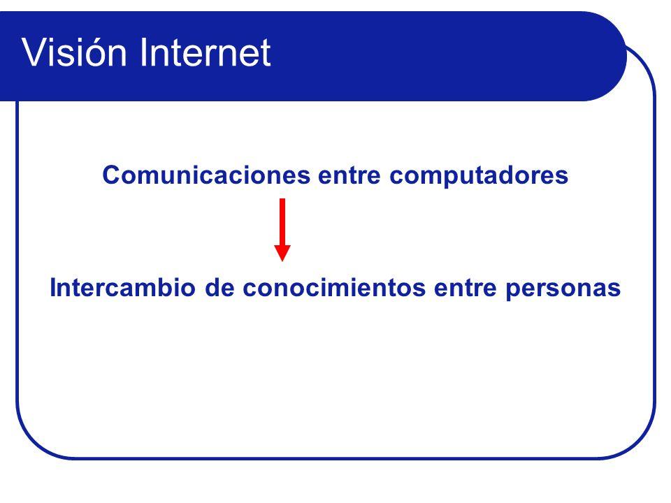 Visión Internet Comunicaciones entre computadores Intercambio de conocimientos entre personas