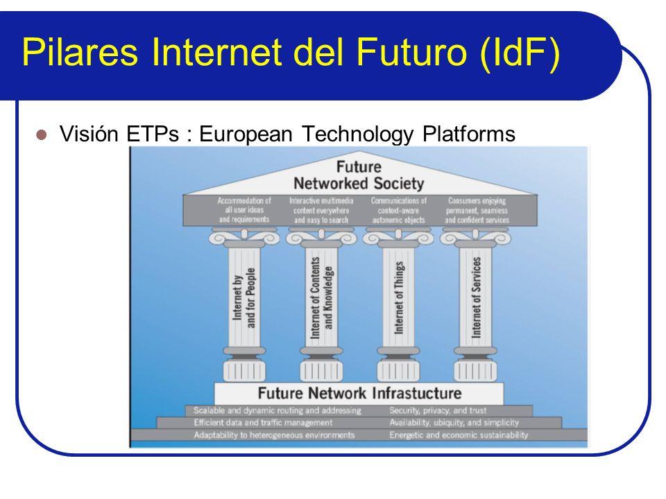 Pilares Internet del Futuro (IdF) Visión ETPs : European Technology Platforms