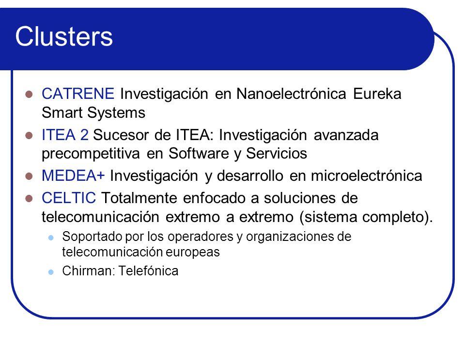 Clusters CATRENE Investigación en Nanoelectrónica Eureka Smart Systems ITEA 2 Sucesor de ITEA: Investigación avanzada precompetitiva en Software y Ser