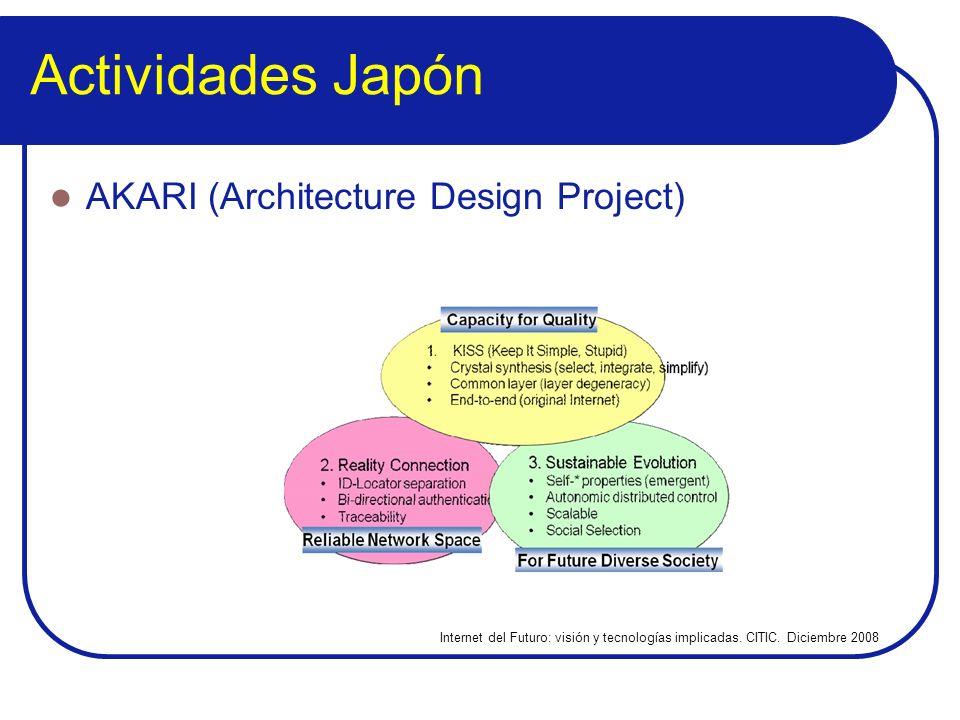 Actividades Japón AKARI (Architecture Design Project) Internet del Futuro: visión y tecnologías implicadas. CITIC. Diciembre 2008