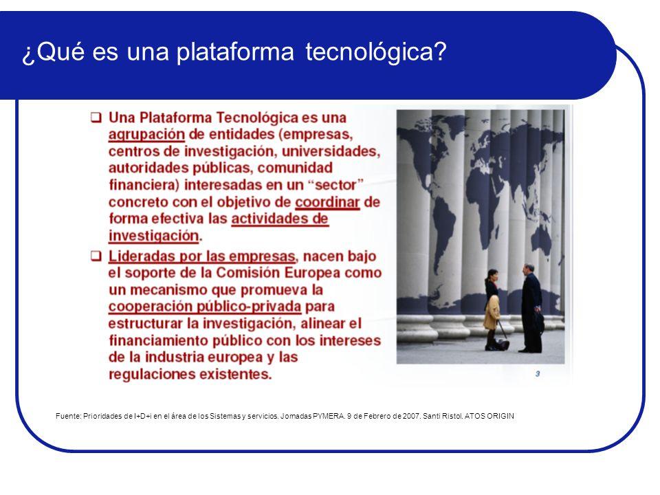 ¿Qué es una plataforma tecnológica? Fuente: Prioridades de I+D+i en el área de los Sistemas y servicios. Jornadas PYMERA. 9 de Febrero de 2007. Santi