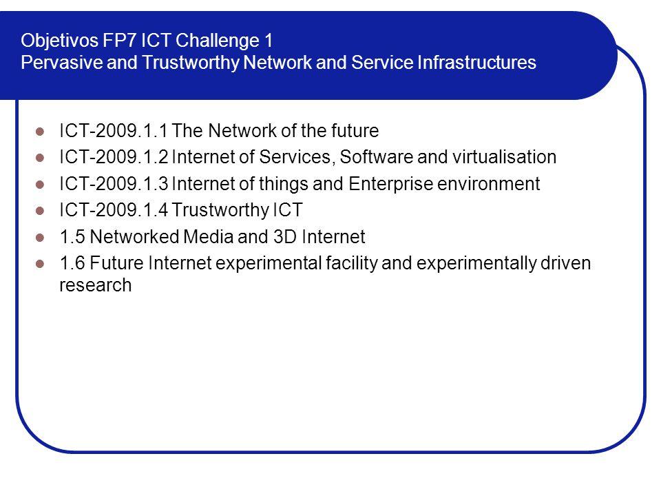 Future Internet Assembly FIA La FIA se ocupa de definir las estrategias, identificar sinergias y prioridades inter-dominio entre los diferentes proyectos y plataformas tecnológicas.