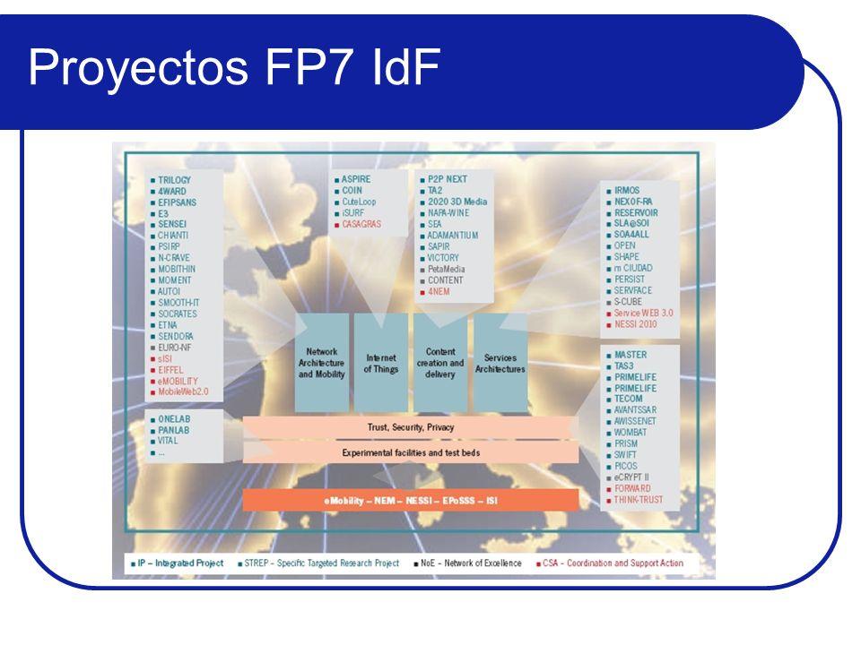 Proyectos FP7 IdF