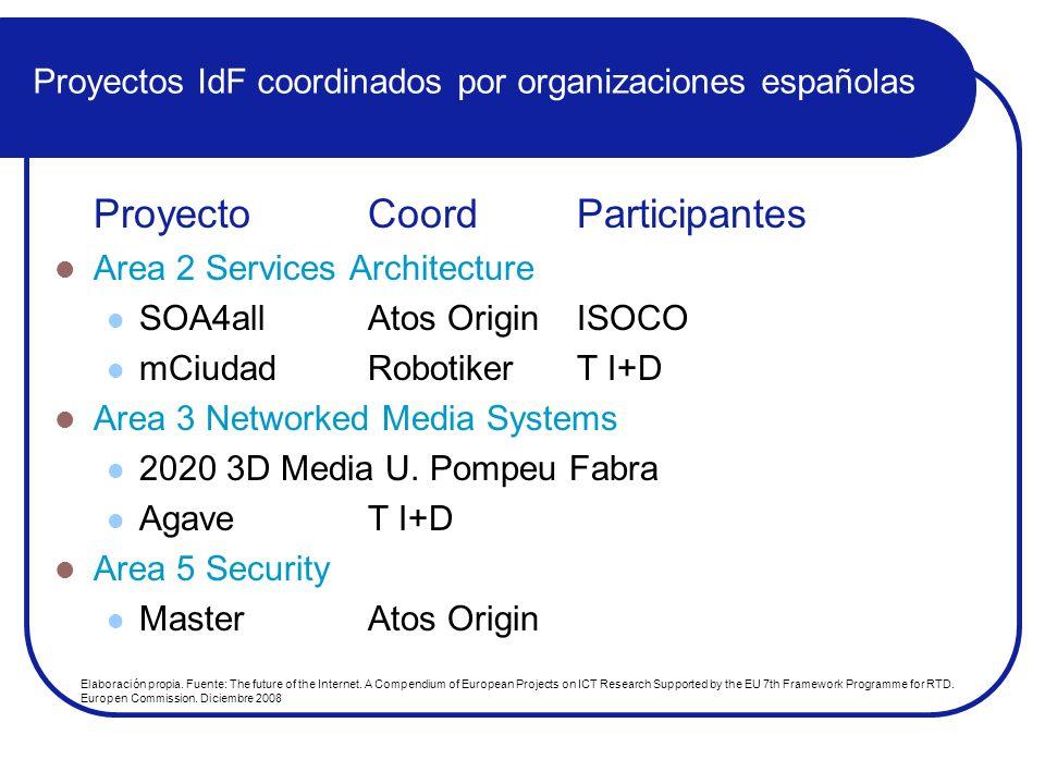 Proyectos IdF coordinados por organizaciones españolas ProyectoCoordParticipantes Area 2 Services Architecture SOA4all Atos Origin ISOCO mCiudad Robot