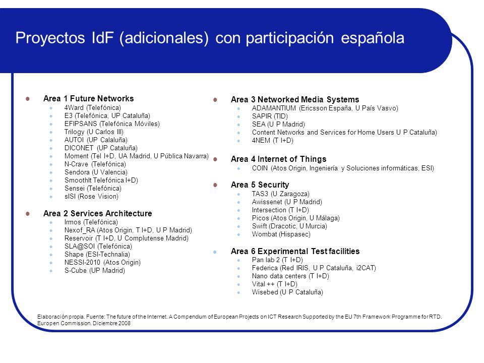 Proyectos IdF (adicionales) con participación española Area 1 Future Networks 4Ward (Telefónica) E3 (Telefónica, UP Cataluña) EFIPSANS (Telefónica Móv