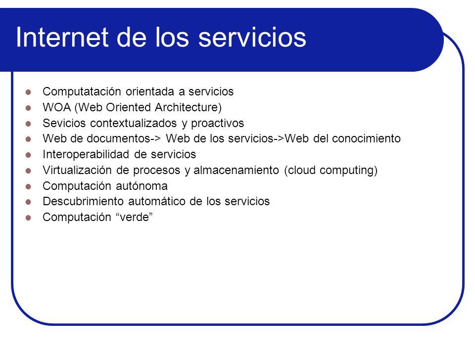Internet de los servicios Computatación orientada a servicios WOA (Web Oriented Architecture) Sevicios contextualizados y proactivos Web de documentos