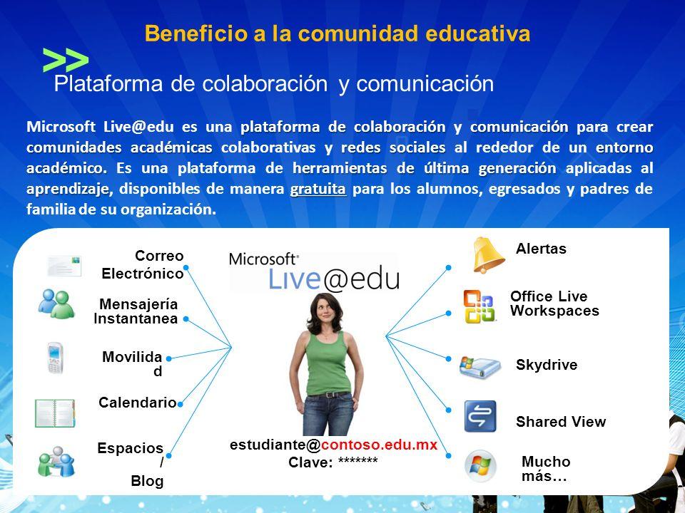 >> Plataforma de colaboración y comunicación Espacios / Blog Movilida d Correo Electrónico Mensajería Instantanea Calendario Alertas Shared View estud