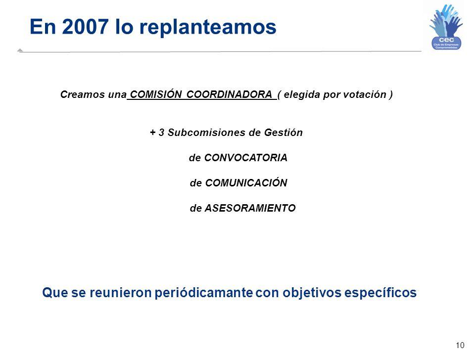 10 En 2007 lo replanteamos Que se reunieron periódicamante con objetivos específicos Creamos una COMISIÓN COORDINADORA ( elegida por votación ) + 3 Subcomisiones de Gestión de CONVOCATORIA de COMUNICACIÓN de ASESORAMIENTO