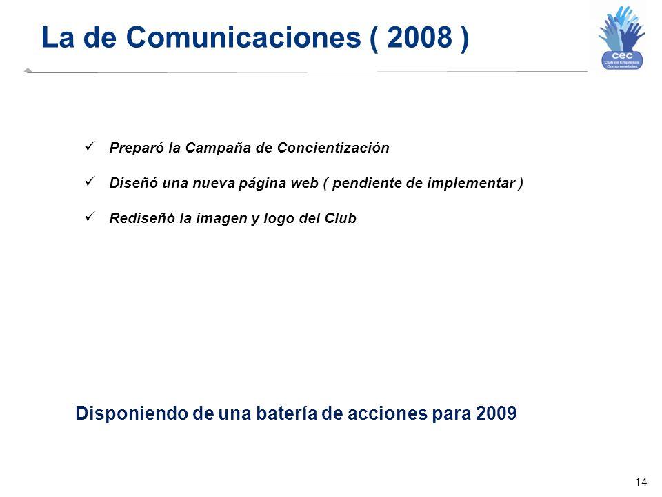 14 La de Comunicaciones ( 2008 ) Disponiendo de una batería de acciones para 2009 Preparó la Campaña de Concientización Diseñó una nueva página web ( pendiente de implementar ) Rediseñó la imagen y logo del Club
