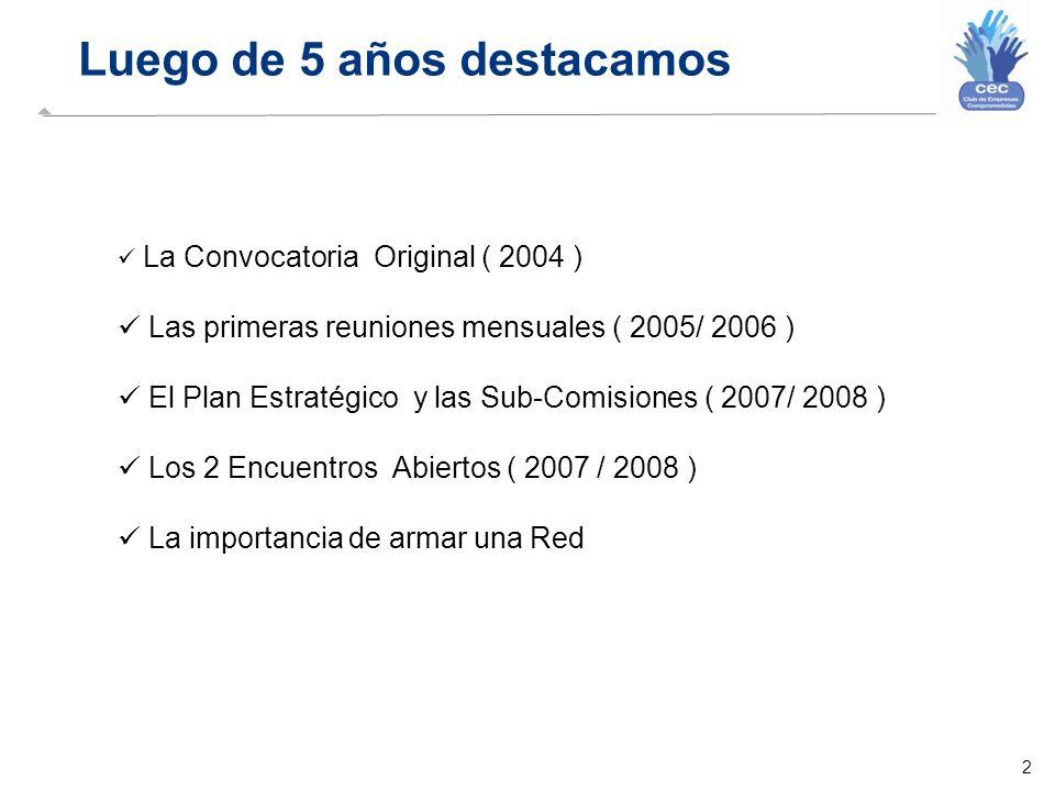 2 Luego de 5 años destacamos La Convocatoria Original ( 2004 ) I Las primeras reuniones mensuales ( 2005/ 2006 ) El Plan Estratégico y las Sub-Comisiones ( 2007/ 2008 ) Los 2 Encuentros Abiertos ( 2007 / 2008 ) La importancia de armar una Red