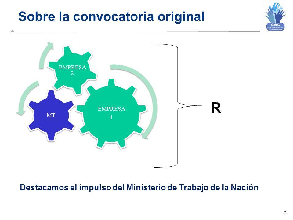 3 Sobre la convocatoria original EMPRESA 1 MT EMPRESA 2 Destacamos el impulso del Ministerio de Trabajo de la Nación R